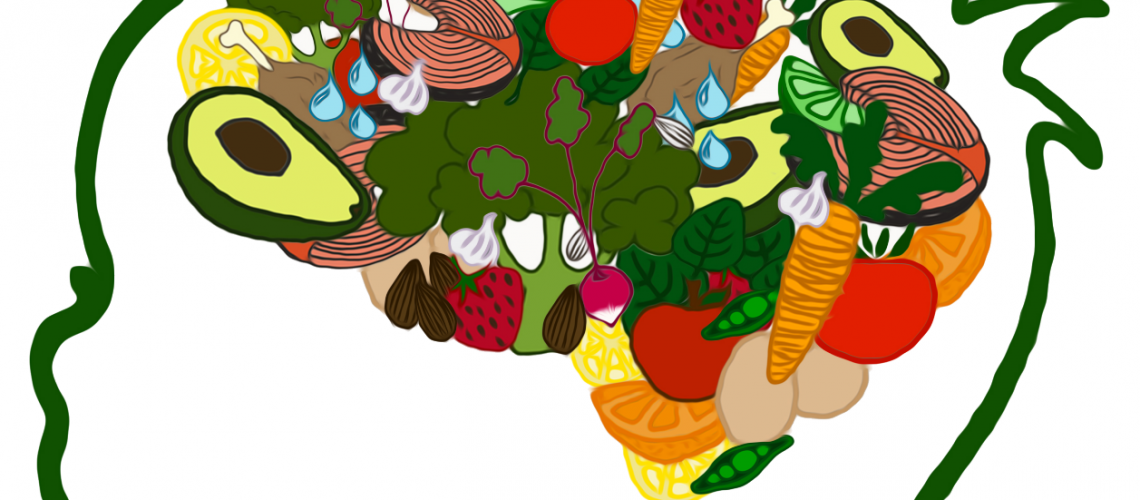 Food-brain-1257x1200